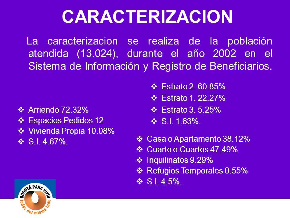 CARACTERIZACION La caracterizacion se realiza de la población atendida (13.024), durante el año 2002 en el Sistema de Información y Registro de Benefi