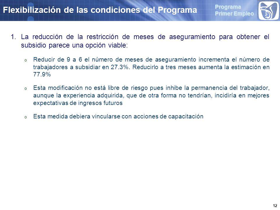 Programa Primer Empleo 12 Flexibilización de las condiciones del Programa 1.La reducción de la restricción de meses de aseguramiento para obtener el subsidio parece una opción viable: o Reducir de 9 a 6 el número de meses de aseguramiento incrementa el número de trabajadores a subsidiar en 27.3%.