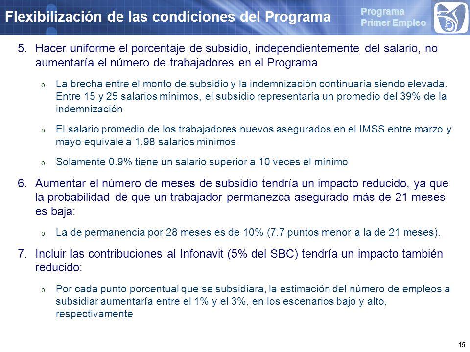 Programa Primer Empleo 15 Flexibilización de las condiciones del Programa 5.Hacer uniforme el porcentaje de subsidio, independientemente del salario, no aumentaría el número de trabajadores en el Programa o La brecha entre el monto de subsidio y la indemnización continuaría siendo elevada.