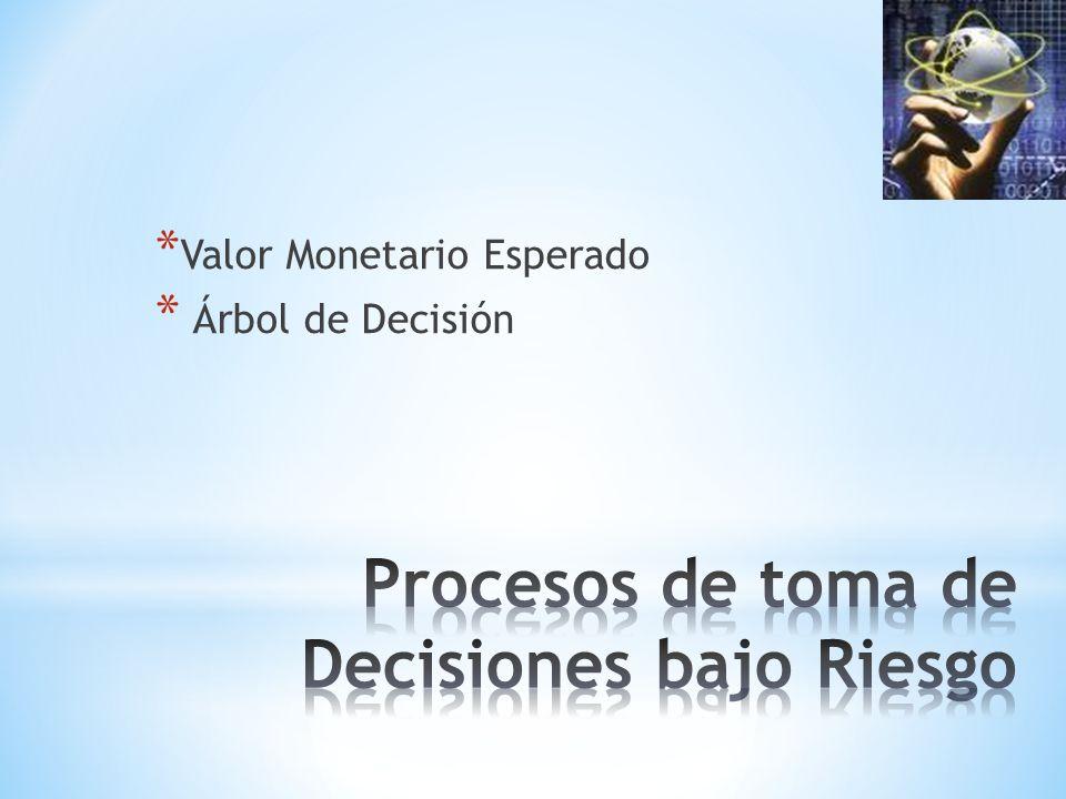 * Valor Monetario Esperado * Árbol de Decisión