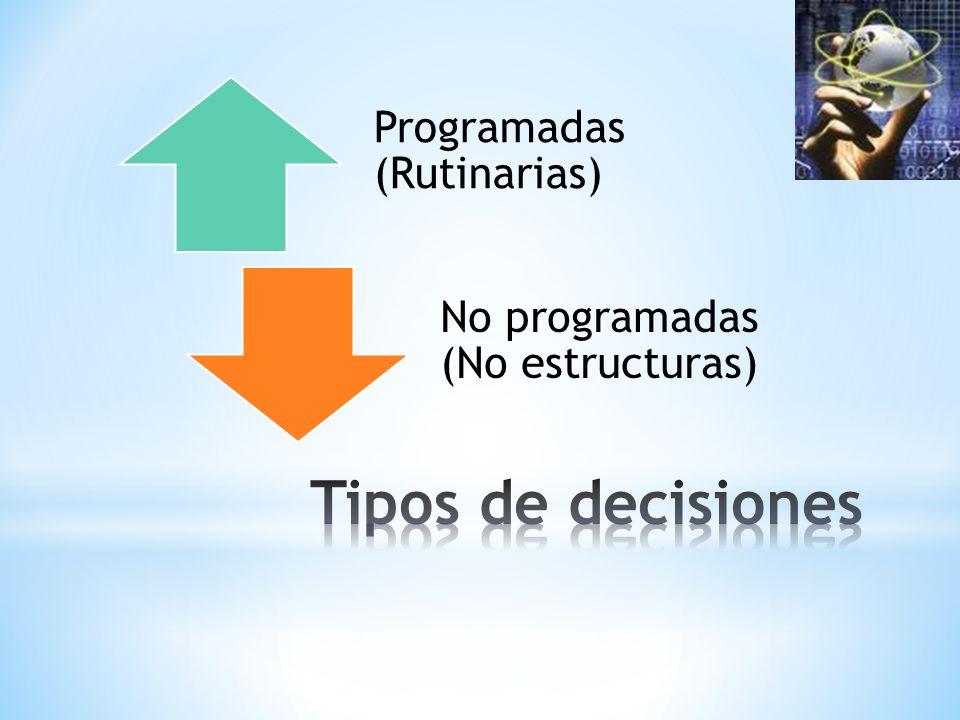 Programadas (Rutinarias) No programadas (No estructuras)