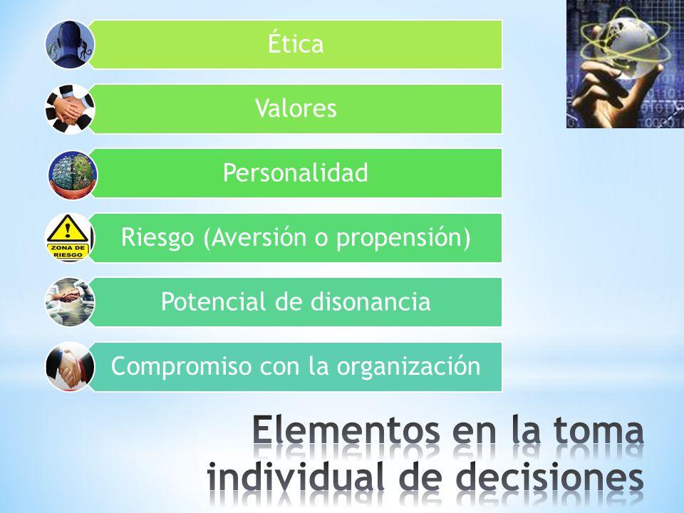 RelevanciaCalidadRiqueza CantidadTemporabilidadAccesibilidad Simbolismo