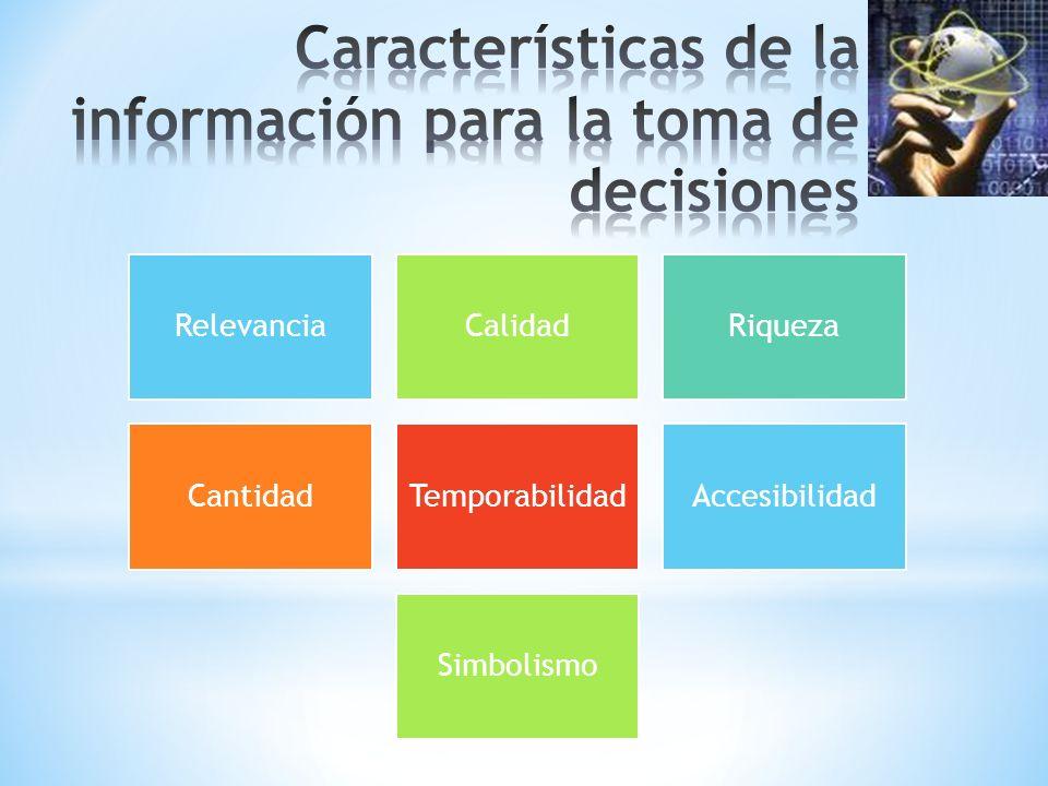 RecogidaComunicaciónAnálisisAceptaciónAlmacenamientoRecuperaciónUtilización