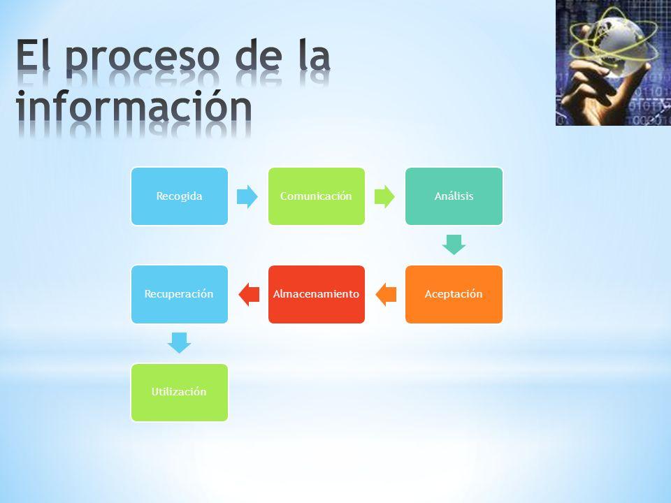 Para controlarImpulsa la motivación Medio de expresión emocional Proporciona la información