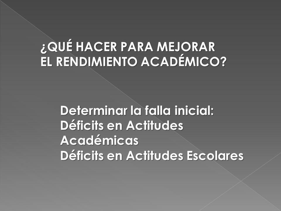 Determinar la falla inicial: Déficits en Actitudes Académicas Déficits en Actitudes Escolares ¿QUÉ HACER PARA MEJORAR EL RENDIMIENTO ACADÉMICO?