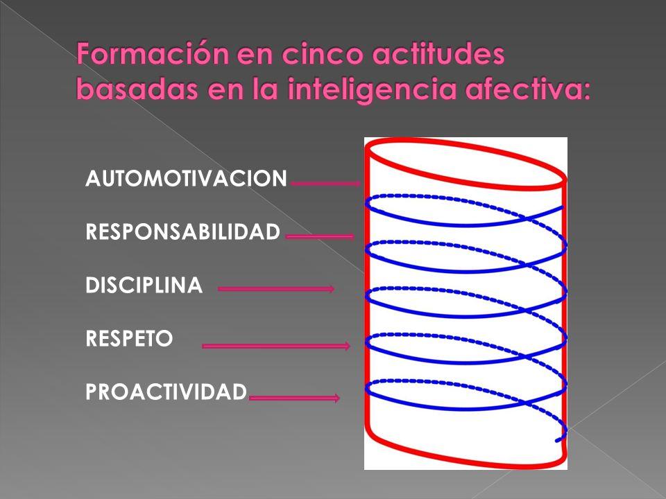 AUTOMOTIVACION RESPONSABILIDAD DISCIPLINA RESPETO PROACTIVIDAD