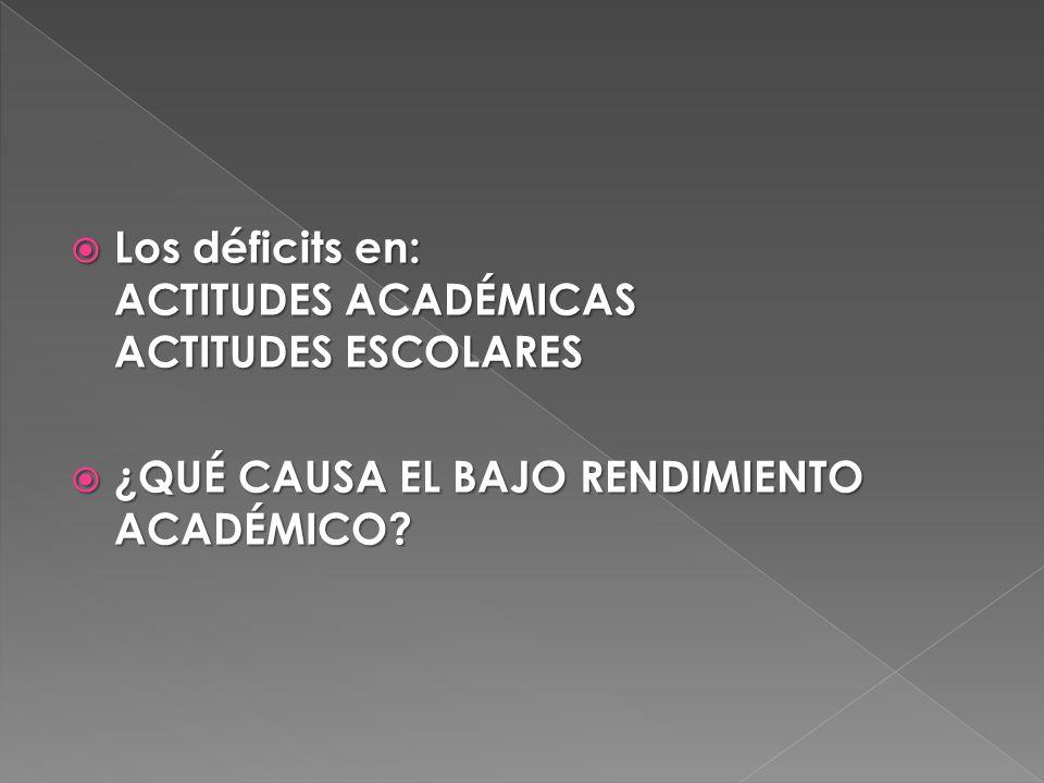 Los déficits en: ACTITUDES ACADÉMICAS ACTITUDES ESCOLARES Los déficits en: ACTITUDES ACADÉMICAS ACTITUDES ESCOLARES ¿QUÉ CAUSA EL BAJO RENDIMIENTO ACA