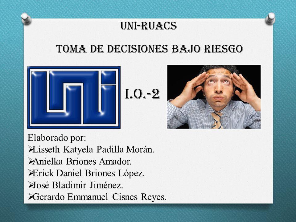 UNI-RUACS Elaborado por: Lisseth Katyela Padilla Morán. Anielka Briones Amador. Erick Daniel Briones López. José Bladimir Jiménez. Gerardo Emmanuel Ci