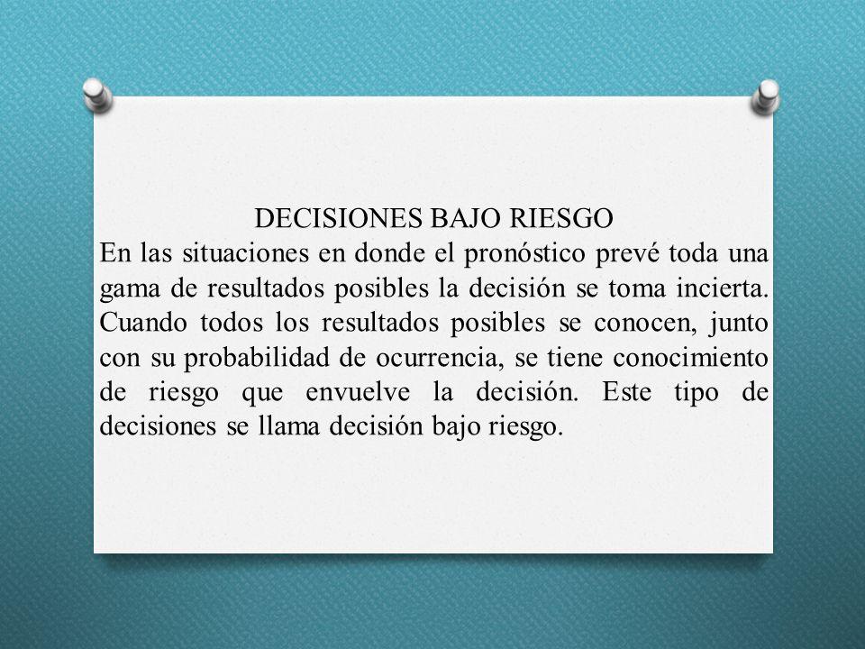 DECISIONES BAJO RIESGO En las situaciones en donde el pronóstico prevé toda una gama de resultados posibles la decisión se toma incierta. Cuando todos