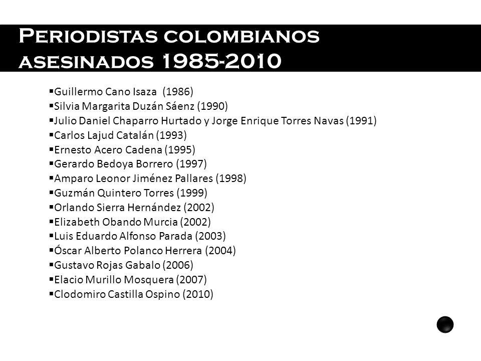 Periodistas colombianos asesinados 1985-2010 Guillermo Cano Isaza (1986) Silvia Margarita Duzán Sáenz (1990) Julio Daniel Chaparro Hurtado y Jorge Enr