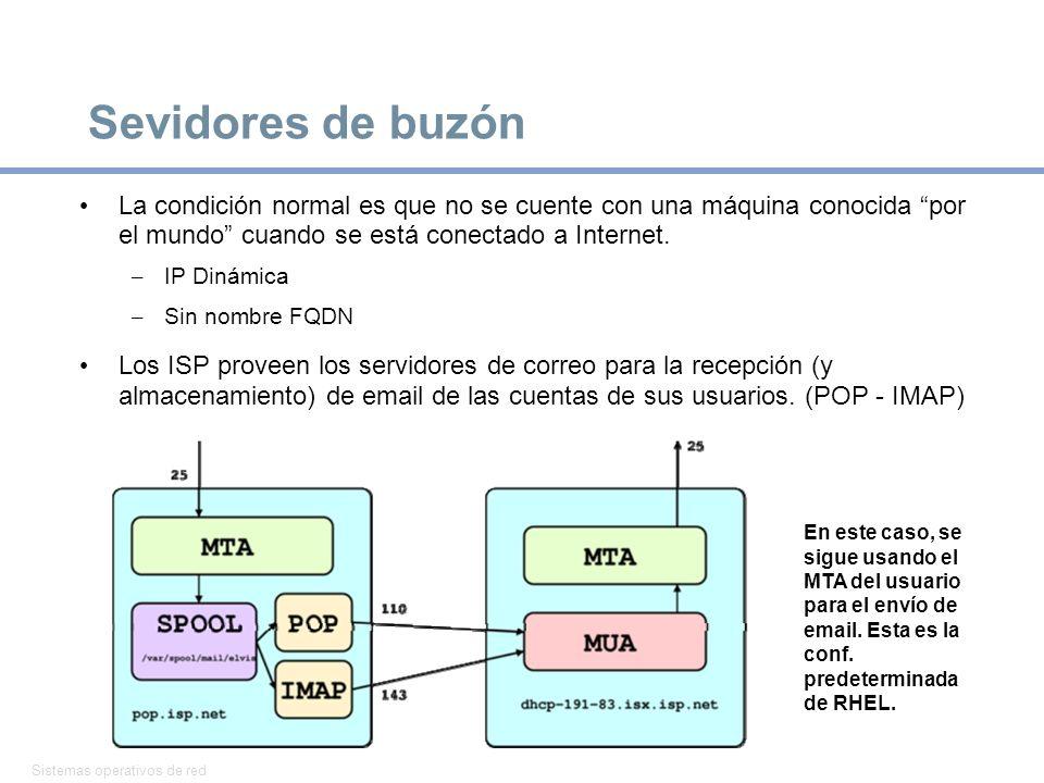 Sistemas operativos de red 21 Sevidores de buzón La condición normal es que no se cuente con una máquina conocida por el mundo cuando se está conectado a Internet.