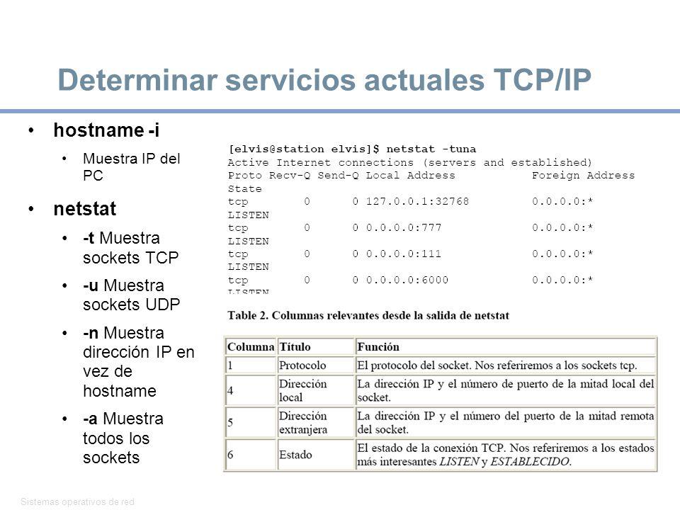 Sistemas operativos de red 5 Determinar servicios actuales TCP/IP hostname -i Muestra IP del PC netstat -t Muestra sockets TCP -u Muestra sockets UDP -n Muestra dirección IP en vez de hostname -a Muestra todos los sockets