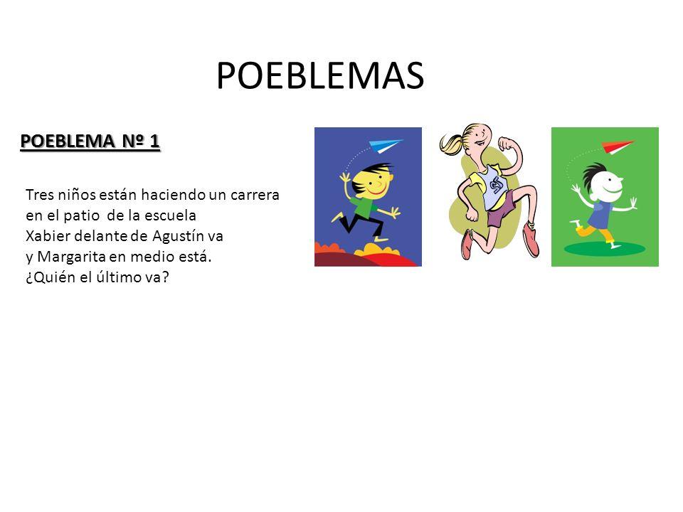 POEBLEMAS POEBLEMA Nº 2