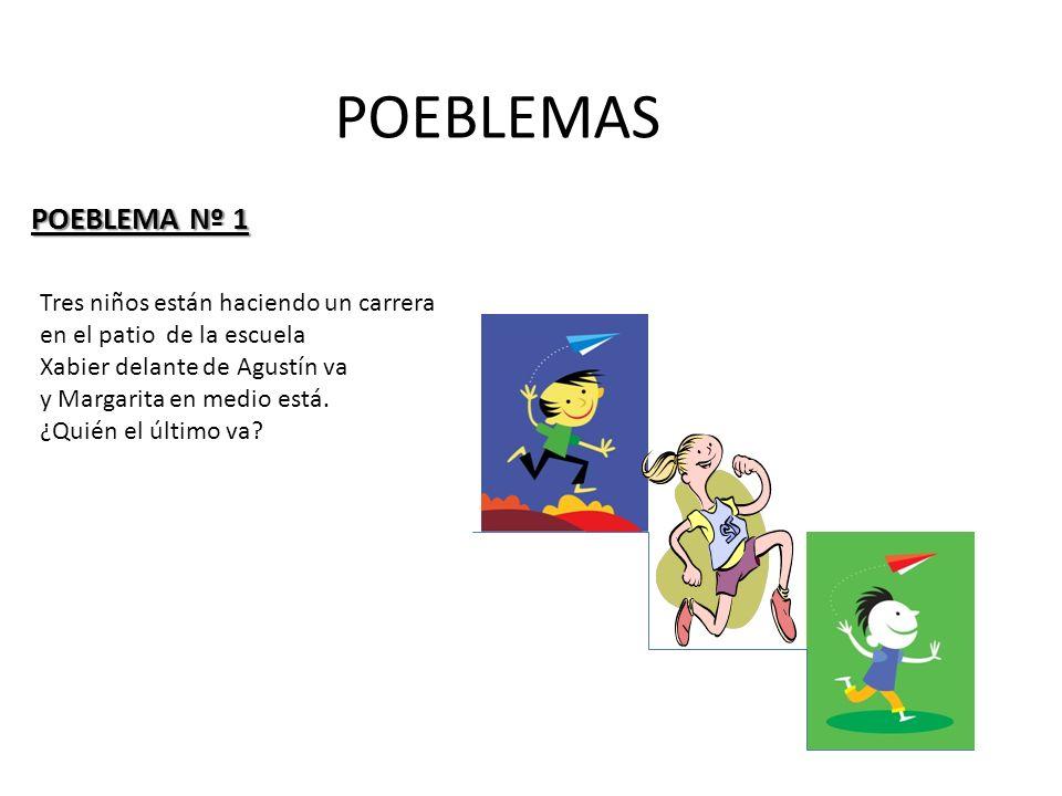 POEBLEMAS POEBLEMA Nº 1 Tres niños están haciendo un carrera en el patio de la escuela Xabier delante de Agustín va y Margarita en medio está. ¿Quién