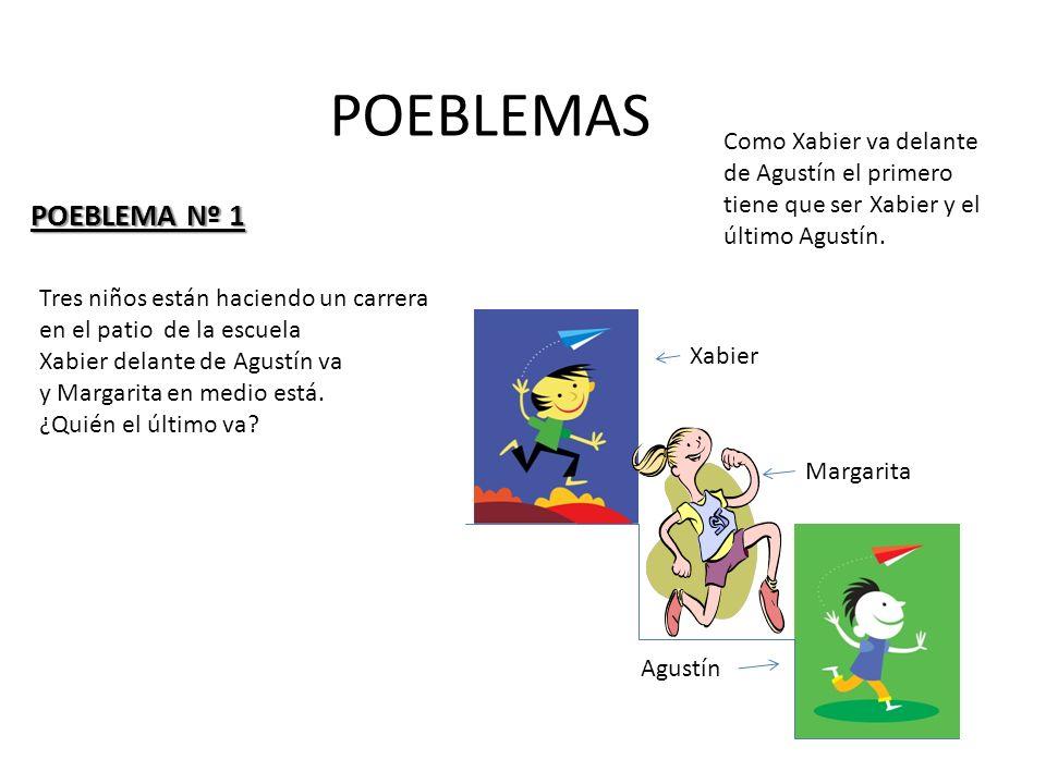POEBLEMAS POEBLEMA Nº 1 Tres niños están haciendo un carrera en el patio de la escuela Xabier delante de Agustín va y Margarita en medio está.