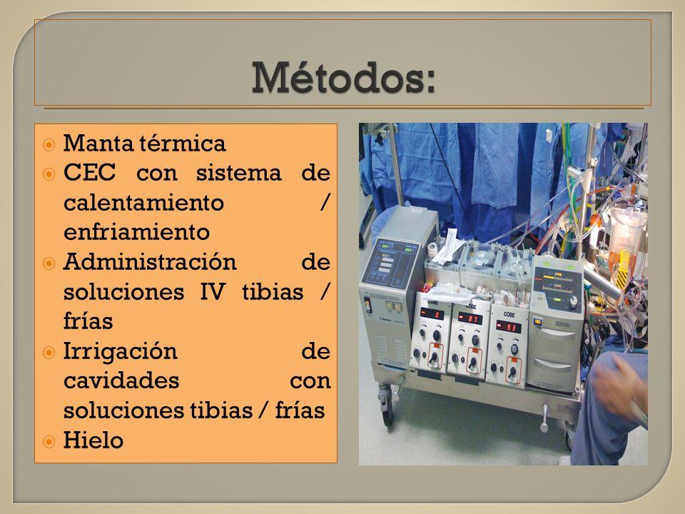 Objetivo: Mantener el balance fisiológico de líquido intravascular y de electrolitos a través de la administración de soluciones IV isotónicas: Lactato ringer Solución salina 0,9%