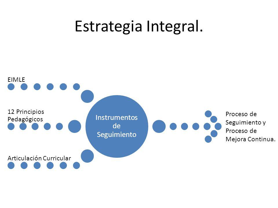 Estrategia Integral.