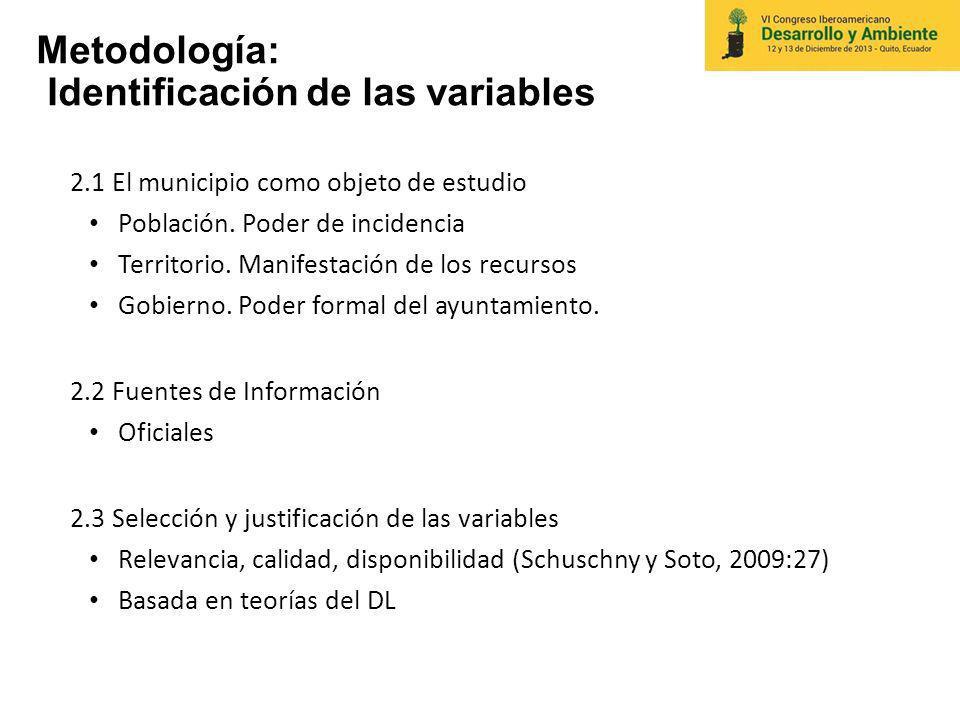 Metodología: Identificación de las variables 2.1 El municipio como objeto de estudio Población. Poder de incidencia Territorio. Manifestación de los r