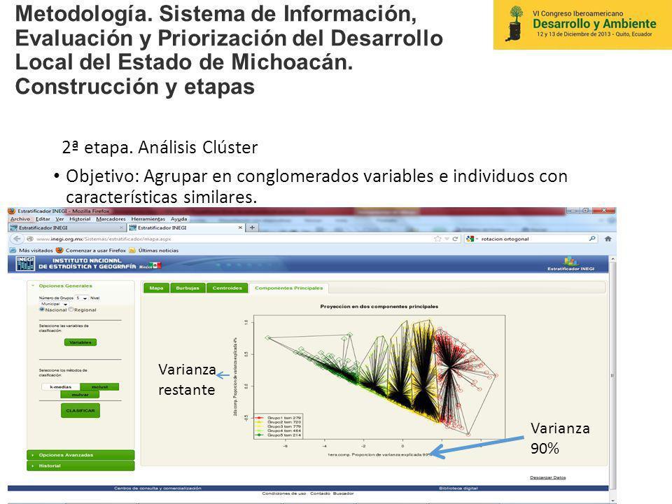 Metodología. Sistema de Información, Evaluación y Priorización del Desarrollo Local del Estado de Michoacán. Construcción y etapas 2ª etapa. Análisis