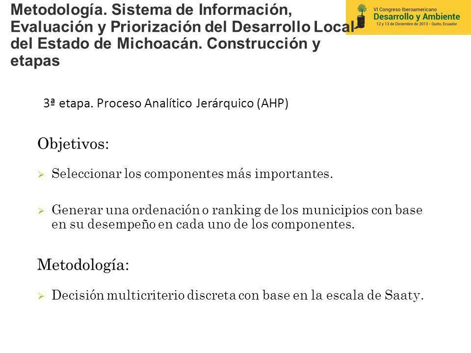 Metodología. Sistema de Información, Evaluación y Priorización del Desarrollo Local del Estado de Michoacán. Construcción y etapas 3ª etapa. Proceso A