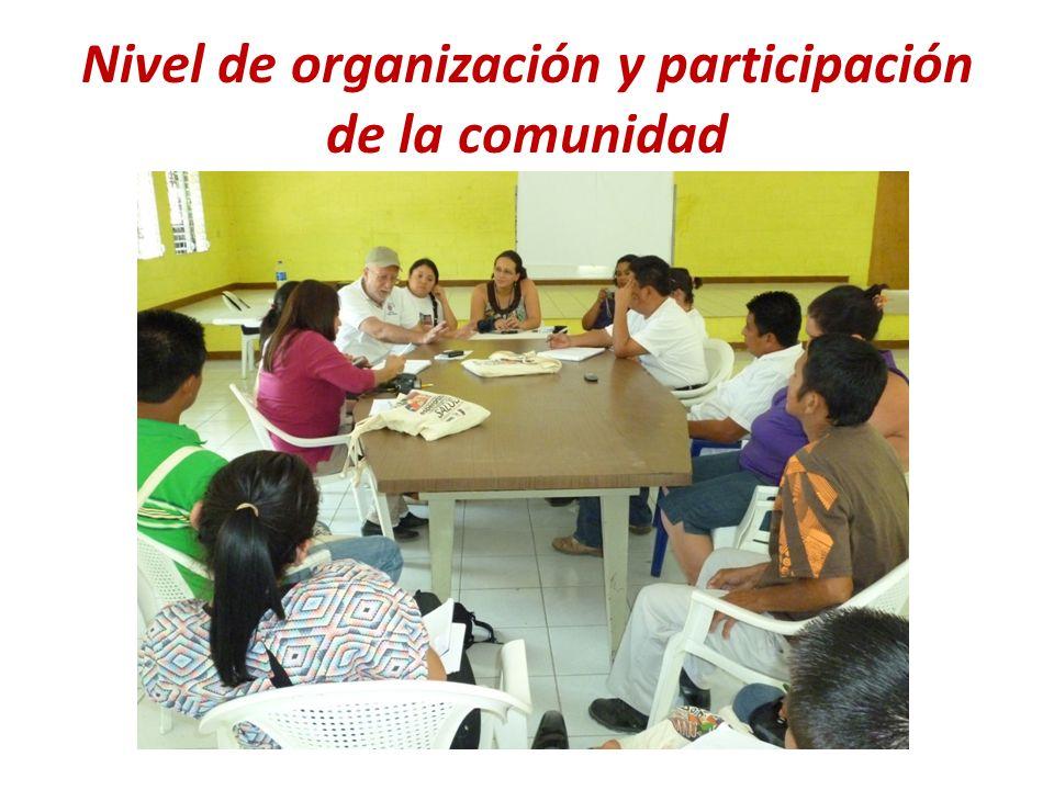 Nivel de organización y participación de la comunidad