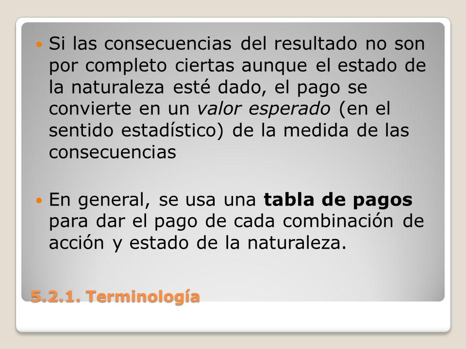 5.2.1. Terminología 5.2.1. Terminología Si las consecuencias del resultado no son por completo ciertas aunque el estado de la naturaleza esté dado, el