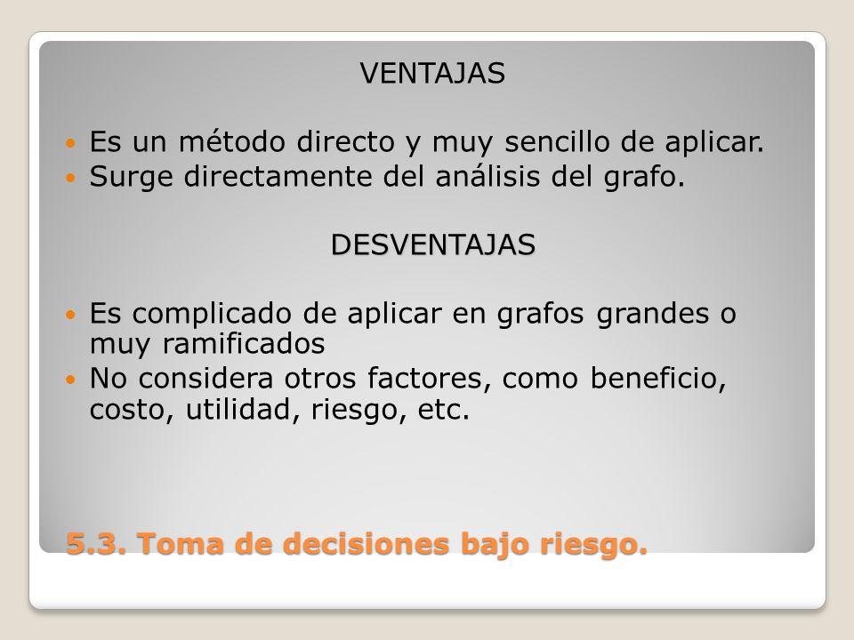 5.3. Toma de decisiones bajo riesgo. 5.3. Toma de decisiones bajo riesgo. VENTAJAS Es un método directo y muy sencillo de aplicar. Surge directamente