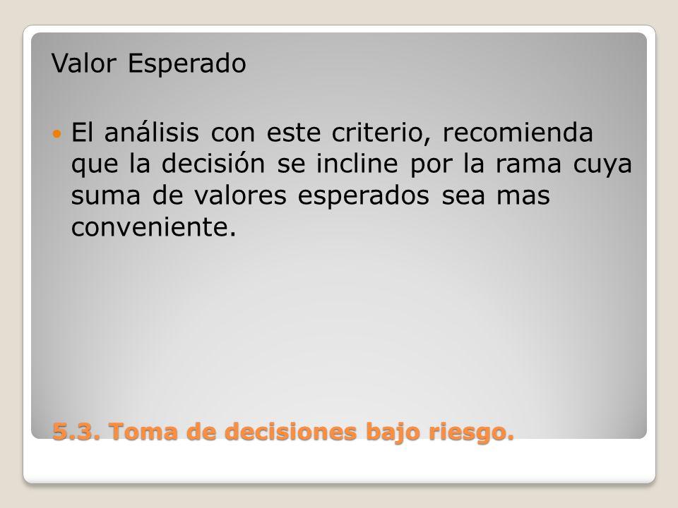 5.3. Toma de decisiones bajo riesgo. 5.3. Toma de decisiones bajo riesgo. Valor Esperado El análisis con este criterio, recomienda que la decisión se