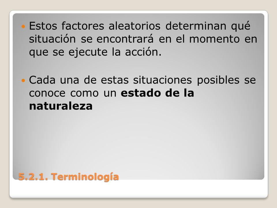 5.2.1. Terminología 5.2.1. Terminología Estos factores aleatorios determinan qué situación se encontrará en el momento en que se ejecute la acción. Ca