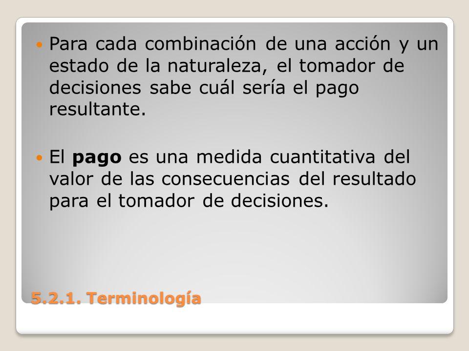 5.2.1. Terminología 5.2.1. Terminología Para cada combinación de una acción y un estado de la naturaleza, el tomador de decisiones sabe cuál sería el
