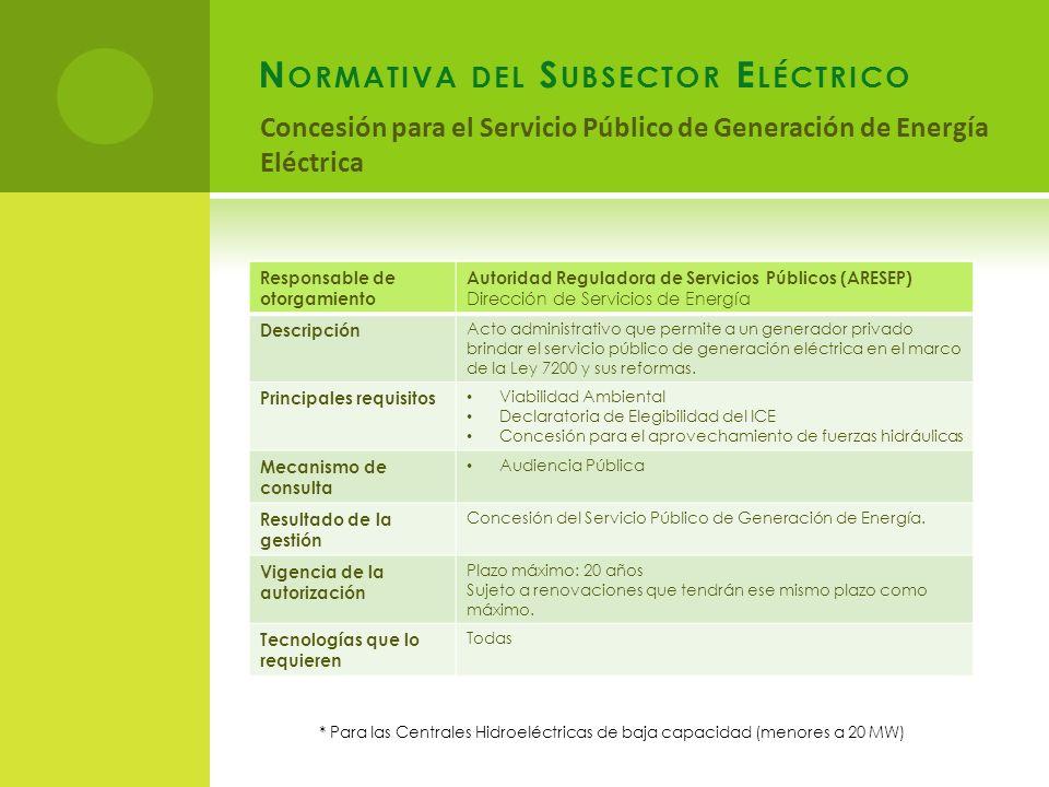 N ORMATIVA DEL S UBSECTOR E LÉCTRICO Concesión para el Servicio Público de Generación de Energía Eléctrica Responsable de otorgamiento Autoridad Reguladora de Servicios Públicos (ARESEP) Dirección de Servicios de Energía Descripción Acto administrativo que permite a un generador privado brindar el servicio público de generación eléctrica en el marco de la Ley 7200 y sus reformas.