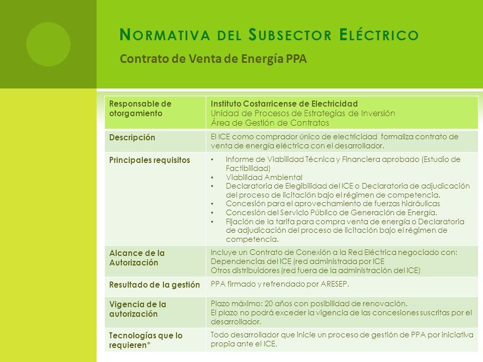 N ORMATIVA DEL S UBSECTOR E LÉCTRICO Contrato de Venta de Energía PPA Responsable de otorgamiento Instituto Costarricense de Electricidad Unidad de Pr