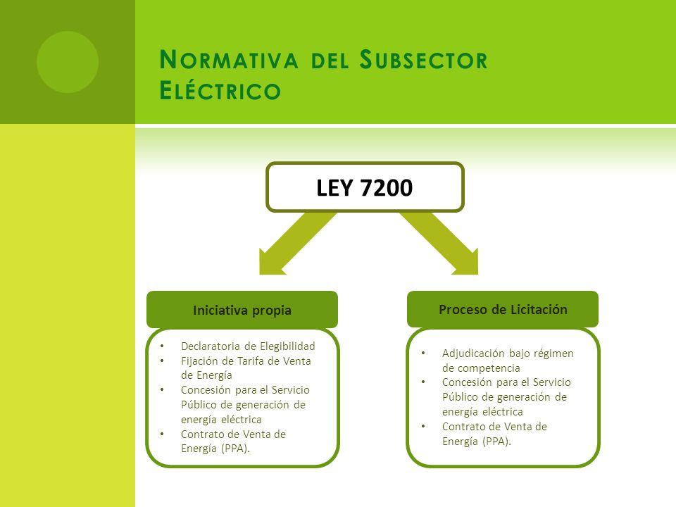 N ORMATIVA DEL S UBSECTOR E LÉCTRICO LEY 7200 Iniciativa propia Declaratoria de Elegibilidad Fijación de Tarifa de Venta de Energía Concesión para el Servicio Público de generación de energía eléctrica Contrato de Venta de Energía (PPA).