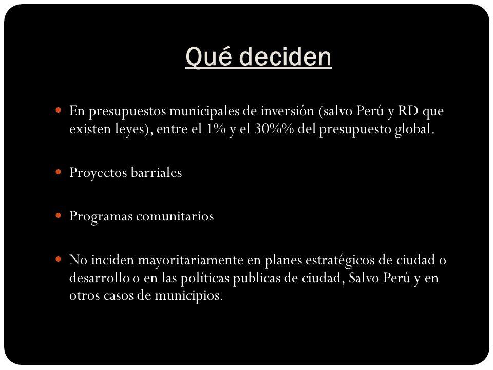 Qué deciden En presupuestos municipales de inversión (salvo Perú y RD que existen leyes), entre el 1% y el 30% del presupuesto global.