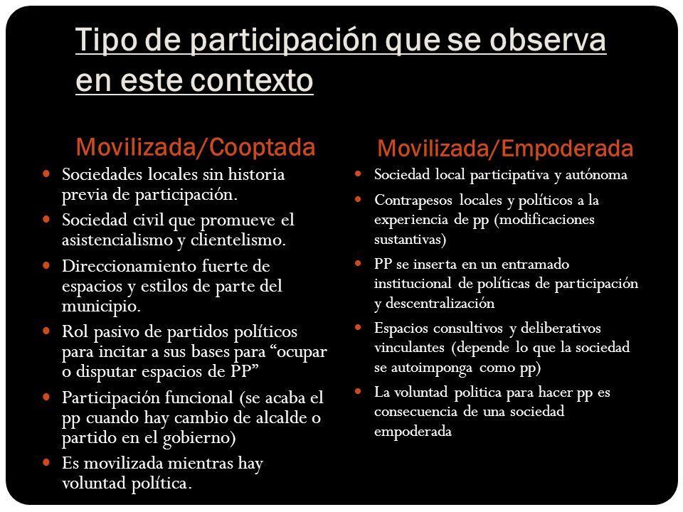 Tipo de participación que se observa en este contexto Movilizada/Cooptada Sociedades locales sin historia previa de participación.