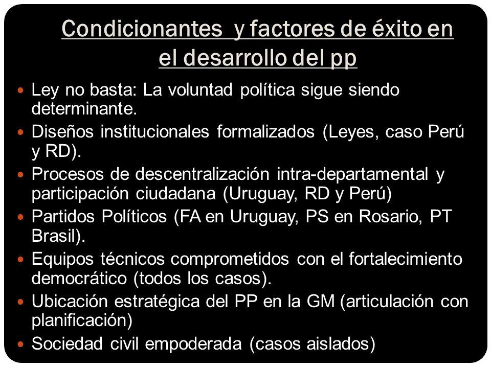 Condicionantes y factores de éxito en el desarrollo del pp Ley no basta: La voluntad política sigue siendo determinante.