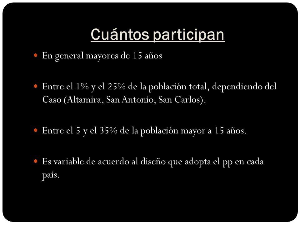 Cuántos participan En general mayores de 15 años Entre el 1% y el 25% de la población total, dependiendo del Caso (Altamira, San Antonio, San Carlos).