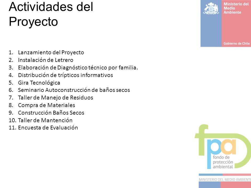 Actividades del Proyecto 1.Lanzamiento del Proyecto 2.Instalación de Letrero 3.Elaboración de Diagnóstico técnico por familia.