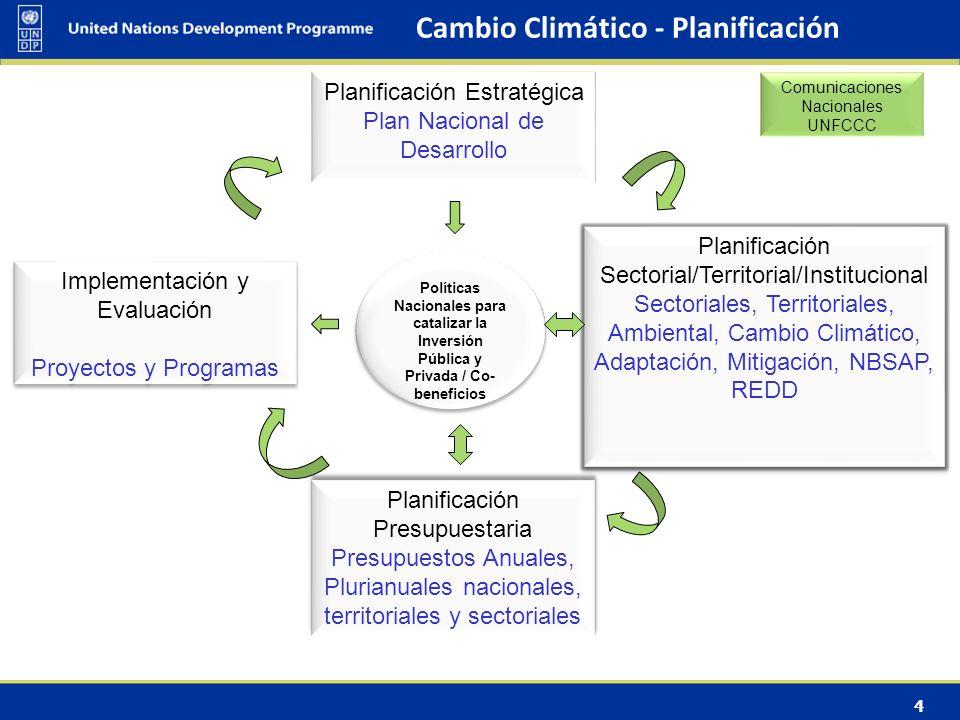 4 Cambio Climático - Planificación Planificación Estratégica Plan Nacional de Desarrollo Planificación Sectorial/Territorial/Institucional Sectoriales