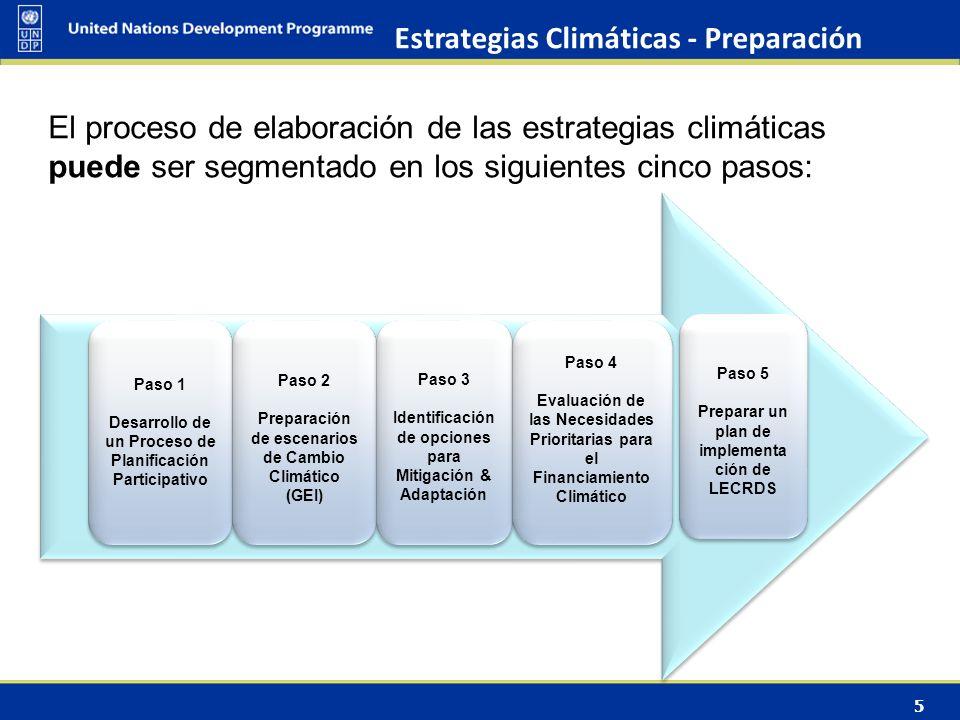 5 Barriers and How UNDP is Addressingem Paso 1 Desarrollo de un Proceso de Planificación Participativo Paso 1 Desarrollo de un Proceso de Planificación Participativo Paso 2 Preparación de escenarios de Cambio Climático (GEI) Paso 2 Preparación de escenarios de Cambio Climático (GEI) Paso 3 Identificación de opciones para Mitigación & Adaptación Paso 3 Identificación de opciones para Mitigación & Adaptación Paso 4 Evaluación de las Necesidades Prioritarias para el Financiamiento Climático Paso 4 Evaluación de las Necesidades Prioritarias para el Financiamiento Climático Paso 5 Preparar un plan de implementa ción de LECRDS Paso 5 Preparar un plan de implementa ción de LECRDS Estrategias Climáticas - Preparación El proceso de elaboración de las estrategias climáticas puede ser segmentado en los siguientes cinco pasos: