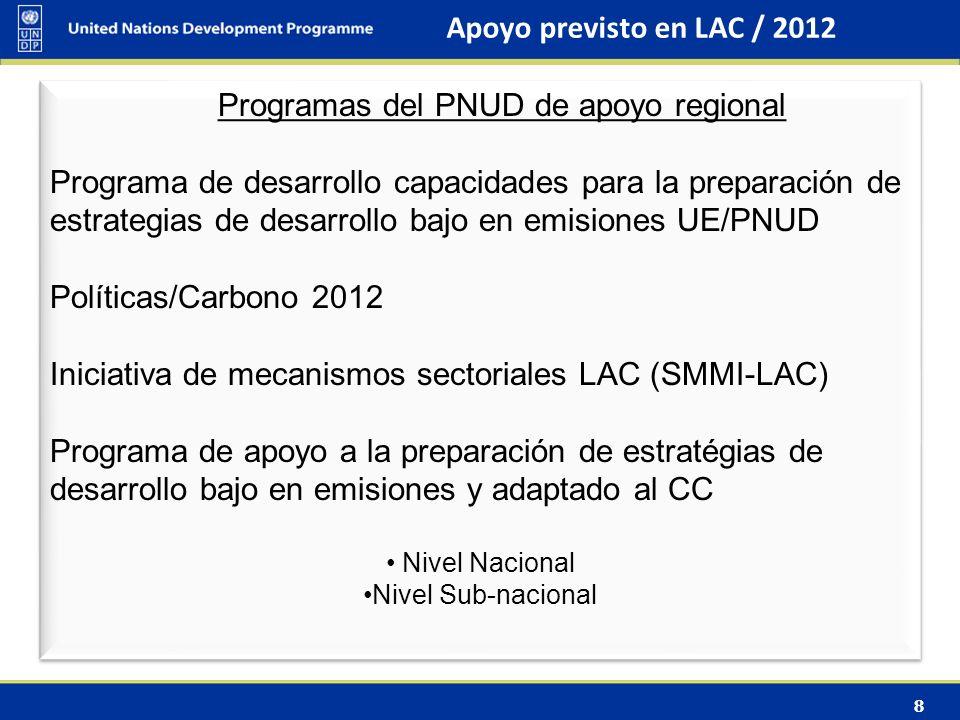 8 Apoyo previsto en LAC / 2012 Programas del PNUD de apoyo regional Programa de desarrollo capacidades para la preparación de estrategias de desarroll