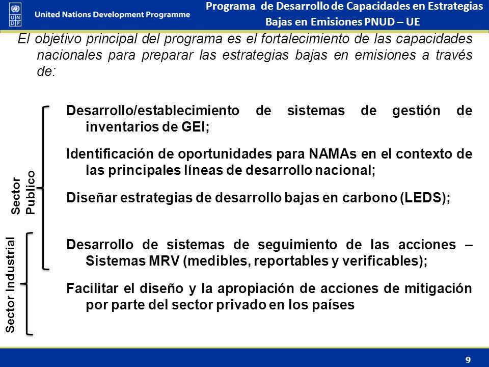 9 Programa de Desarrollo de Capacidades en Estrategias Bajas en Emisiones PNUD – UE Sector Publico Sector Industrial El objetivo principal del programa es el fortalecimiento de las capacidades nacionales para preparar las estrategias bajas en emisiones a través de: Desarrollo/establecimiento de sistemas de gestión de inventarios de GEI; Identificación de oportunidades para NAMAs en el contexto de las principales líneas de desarrollo nacional; Diseñar estrategias de desarrollo bajas en carbono (LEDS); Desarrollo de sistemas de seguimiento de las acciones – Sistemas MRV (medibles, reportables y verificables); Facilitar el diseño y la apropiación de acciones de mitigación por parte del sector privado en los países