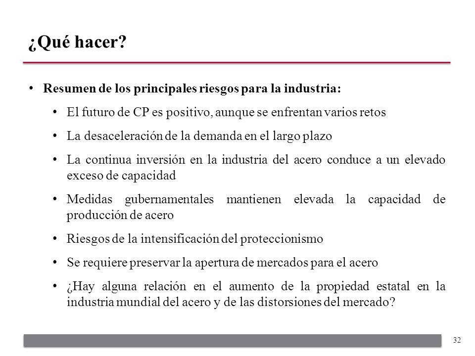Resumen de los principales riesgos para la industria: El futuro de CP es positivo, aunque se enfrentan varios retos La desaceleración de la demanda en