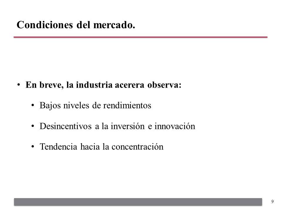En breve, la industria acerera observa: Bajos niveles de rendimientos Desincentivos a la inversión e innovación Tendencia hacia la concentración Condiciones del mercado.