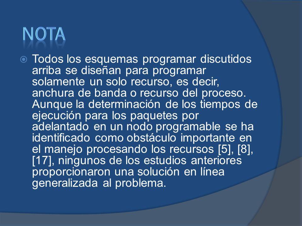 Todos los esquemas programar discutidos arriba se diseñan para programar solamente un solo recurso, es decir, anchura de banda o recurso del proceso.