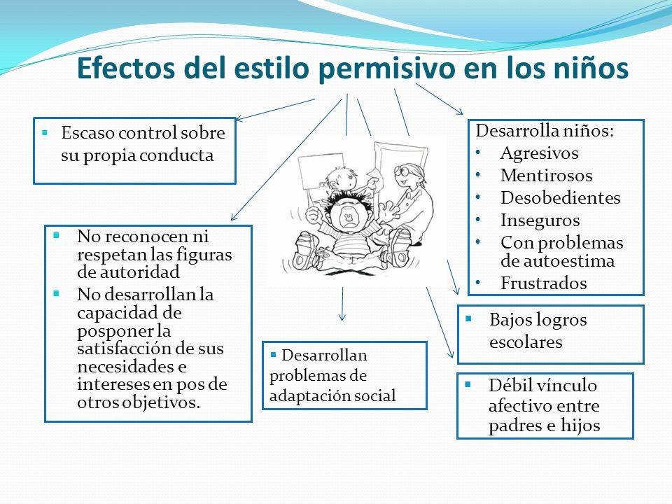 Efectos del estilo permisivo en los niños Escaso control sobre su propia conducta No reconocen ni respetan las figuras de autoridad No desarrollan la