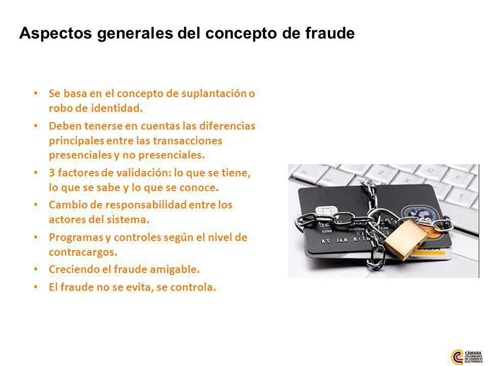 Aspectos generales del concepto de fraude Se basa en el concepto de suplantación o robo de identidad.