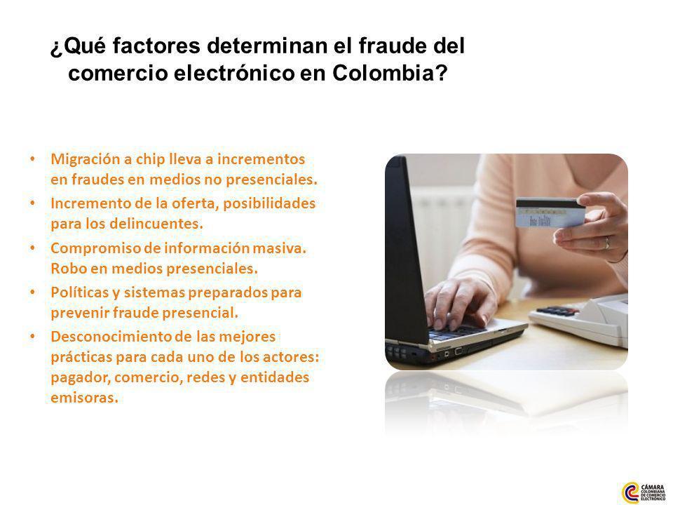 ¿Qué factores determinan el fraude del comercio electrónico en Colombia.