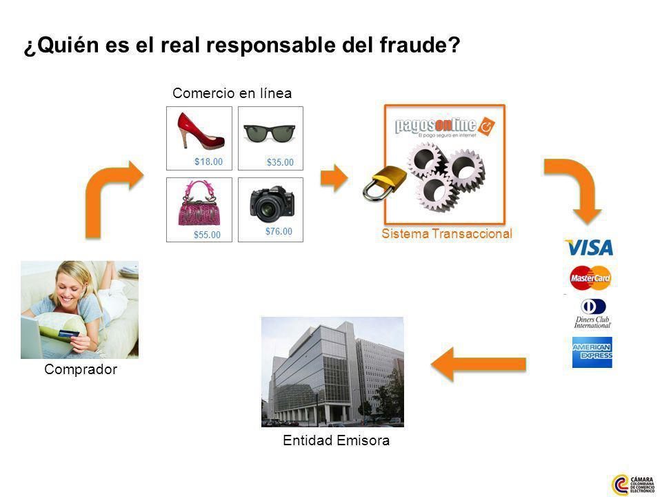 Comercio en línea $1 8.00 $35.00 $55.00 $76.00 Entidad Emisora Comprador ¿Quién es el real responsable del fraude.