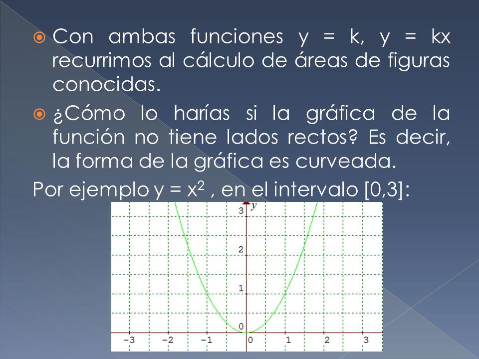 Con ambas funciones y = k, y = kx recurrimos al cálculo de áreas de figuras conocidas. ¿Cómo lo harías si la gráfica de la función no tiene lados rect